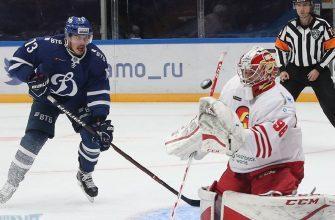 Йокерит - Динамо Москва. Прогноз на 17.02.2020